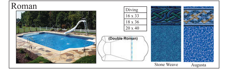 roman inground swimming pool kits